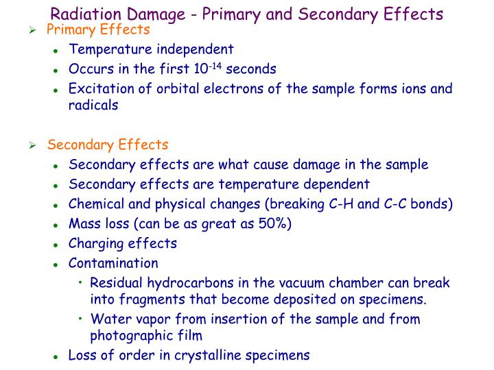 Radiation Damage - Primary and Secondary Effects
