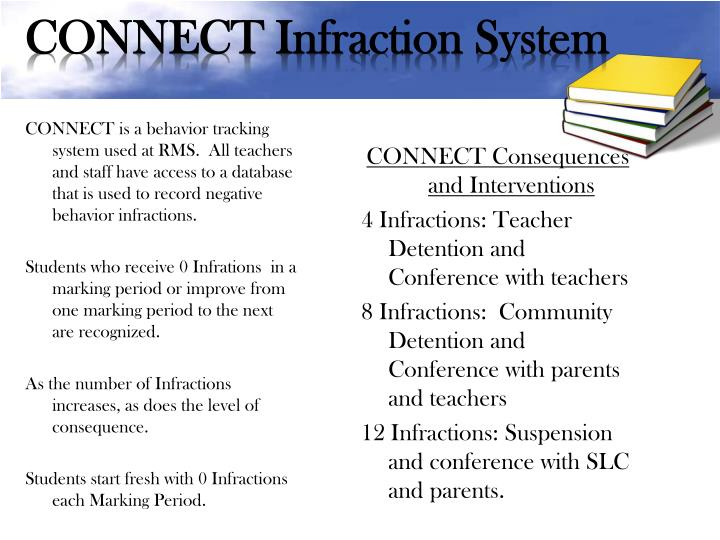 CONNECT Infraction System