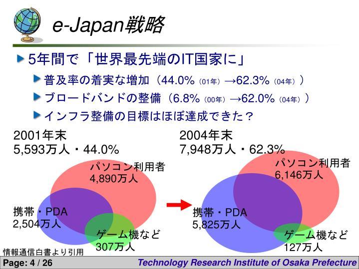 e-Japan戦略