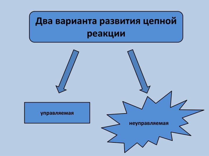 Два варианта развития цепной реакции