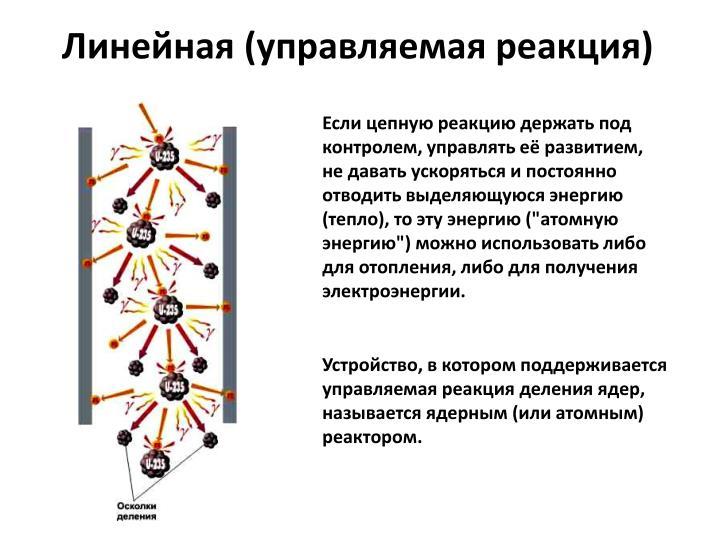 Линейная (управляемая реакция)