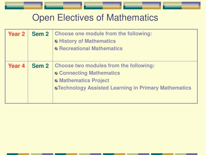 Open Electives of Mathematics