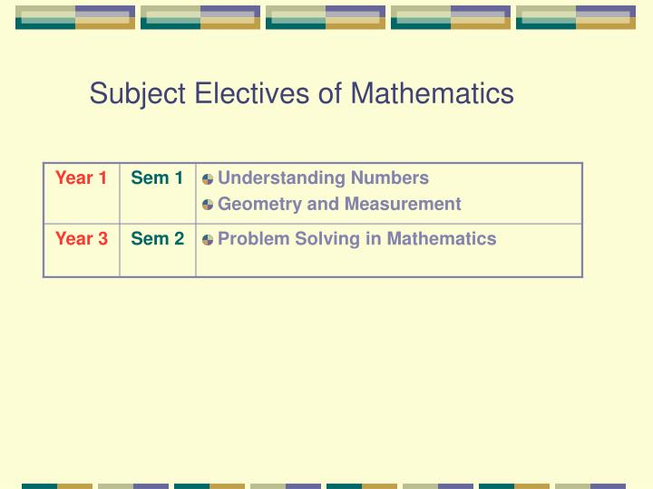 Subject Electives of Mathematics