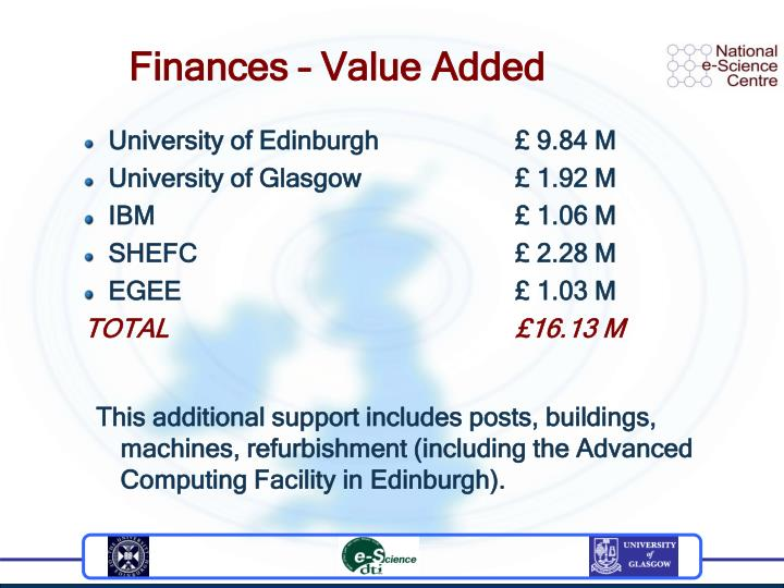 Finances – Value Added