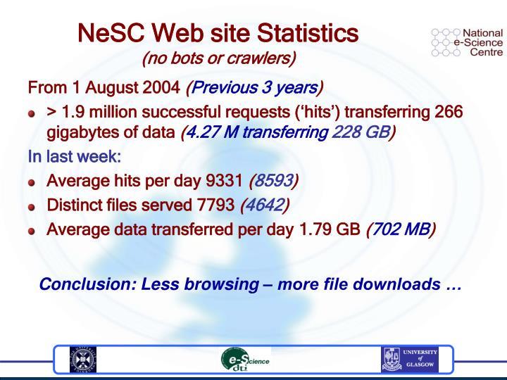 NeSC Web site Statistics