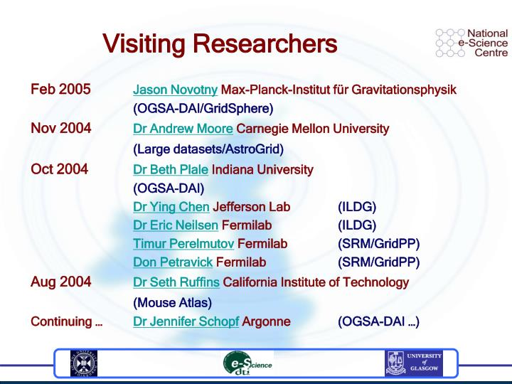 Visiting Researchers
