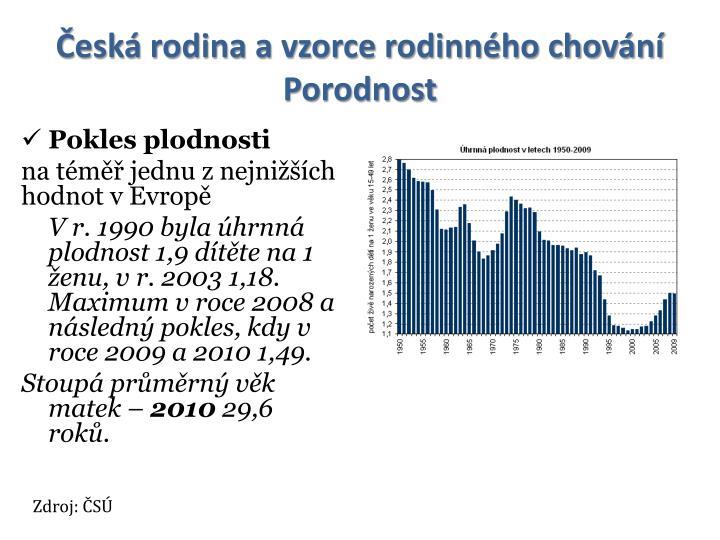 Česká rodina a vzorce rodinného chování