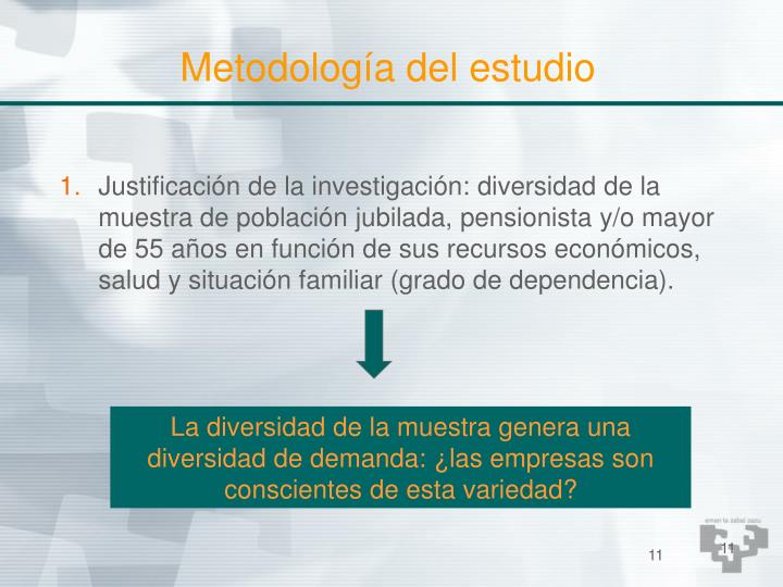 Metodología del estudio