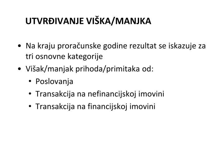 UTVRĐIVANJE VIŠKA/MANJKA