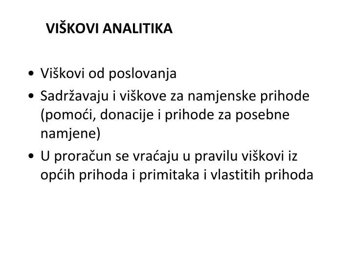 VIŠKOVI ANALITIKA