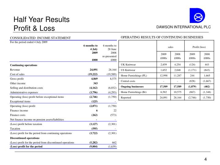 Half Year Results