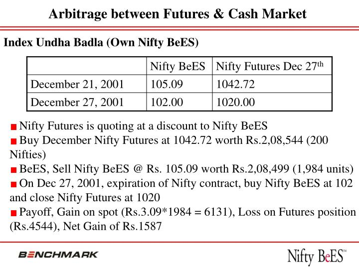 Arbitrage between Futures & Cash Market