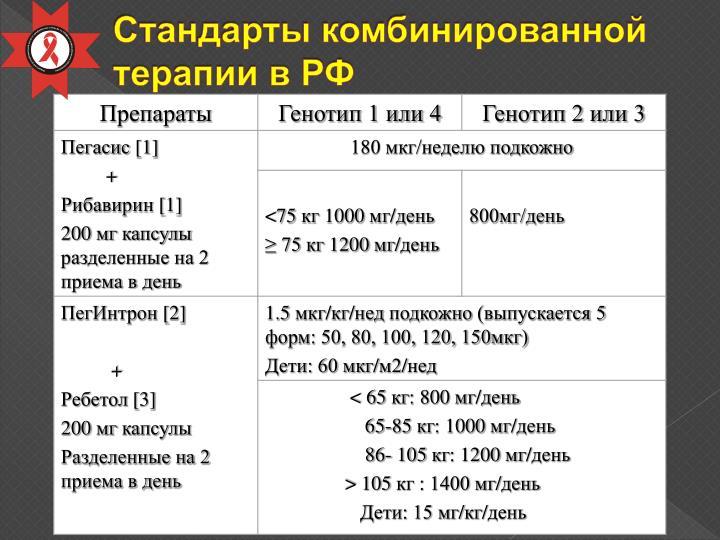 Стандарты комбинированной терапии в РФ