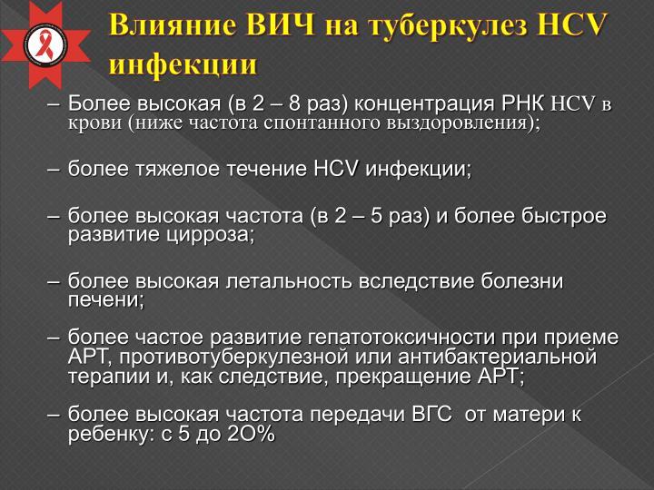 Влияние ВИЧ на туберкулез