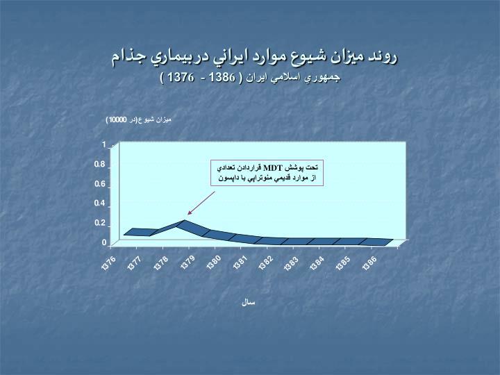 روند ميزان شيوع موارد ايراني در بيماري جذام