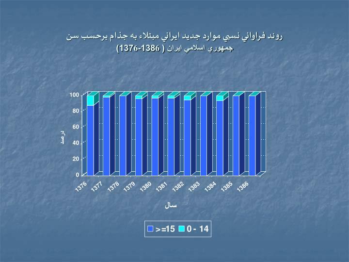 روند فراواني نسبي موارد جديد ايراني مبتلاء به جذام برحسب سن