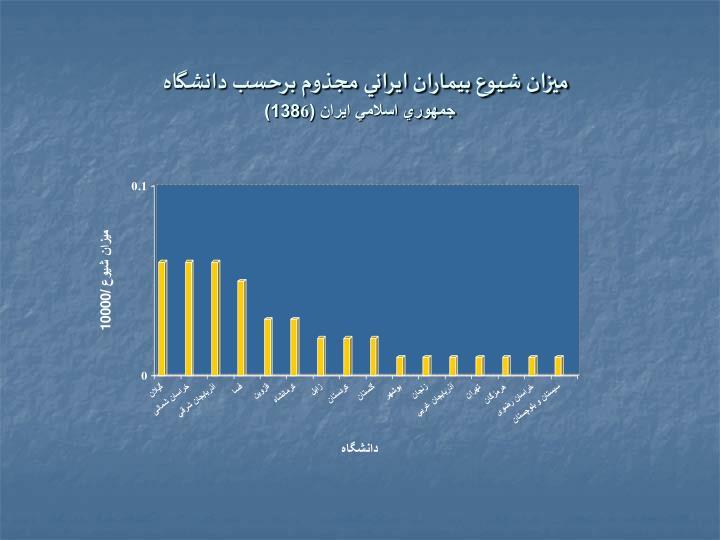 ميزان شيوع بيماران ايراني مجذوم برحسب دانشگاه