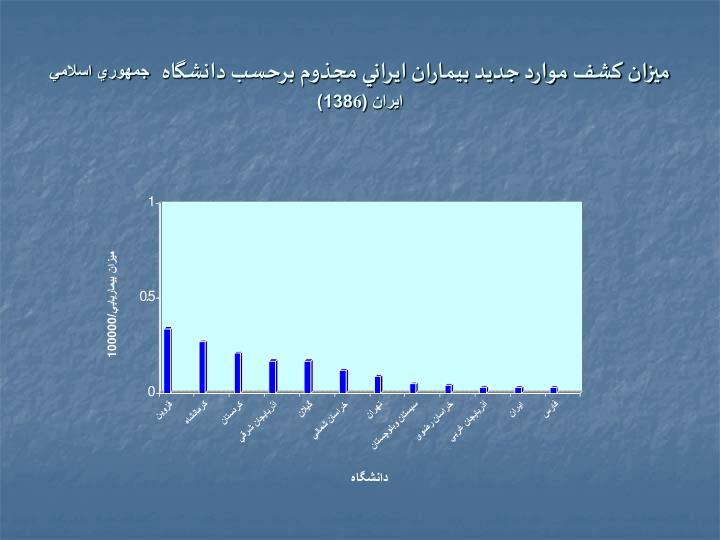 ميزان كشف موارد جديد بيماران ايراني مجذوم برحسب دانشگاه