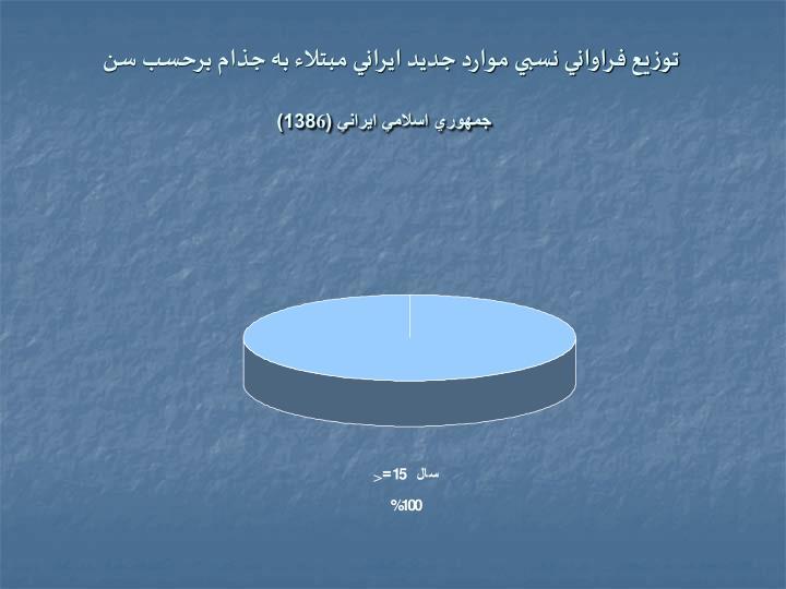 توزيع فراواني نسبي موارد جديد ايراني مبتلاء به جذام برحسب سن