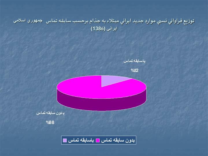 توزيع فراواني نسبي موارد جديد ايراني مبتلاء به جذام برحسب سابقه تماس