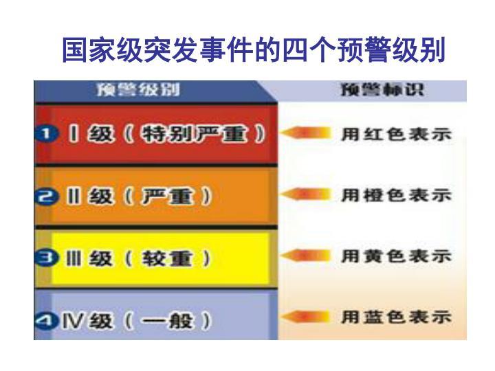 国家级突发事件的四个预警级别