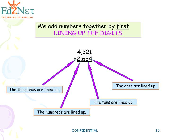 We add numbers together by