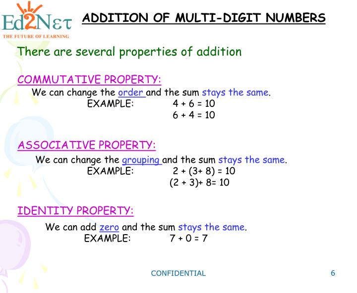 ADDITION OF MULTI-DIGIT NUMBERS
