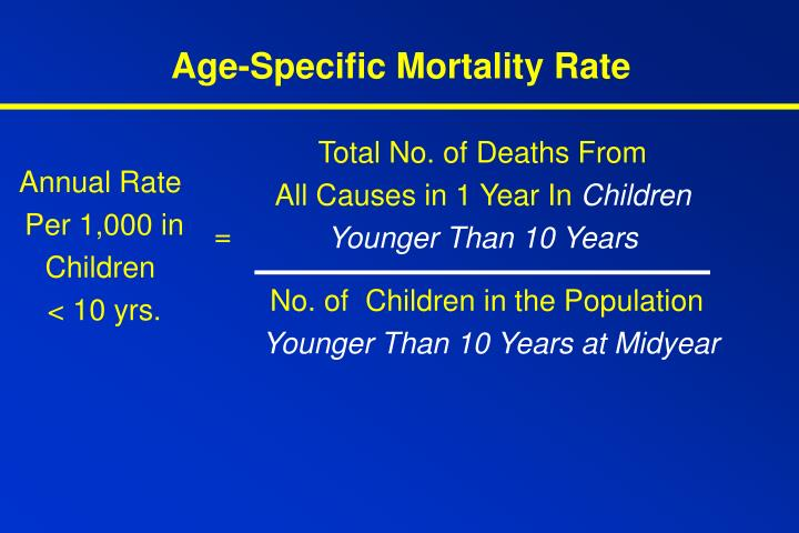 Age-Specific Mortality Rate
