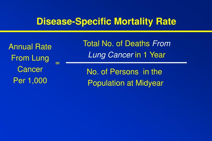 Disease-Specific Mortality Rate