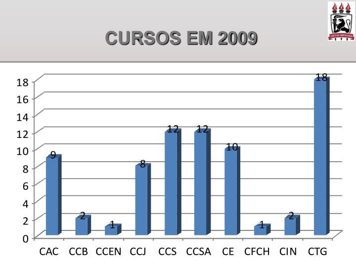 CURSOS EM 2009
