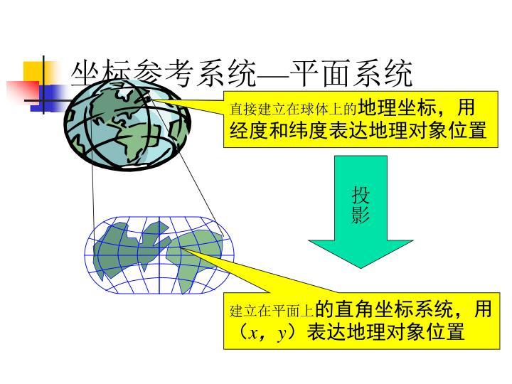 坐标参考系统