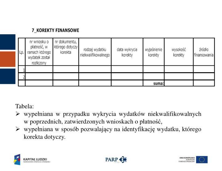 Tabela: