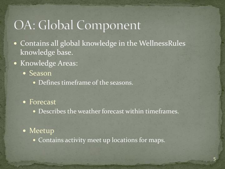 OA: Global Component