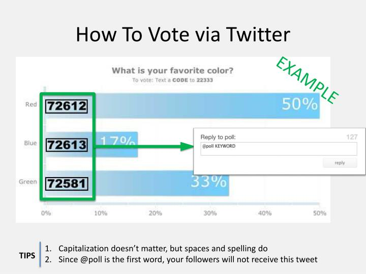 How To Vote via Twitter
