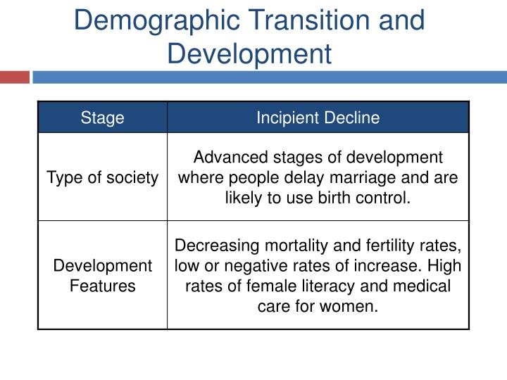Demographic Transition and Development