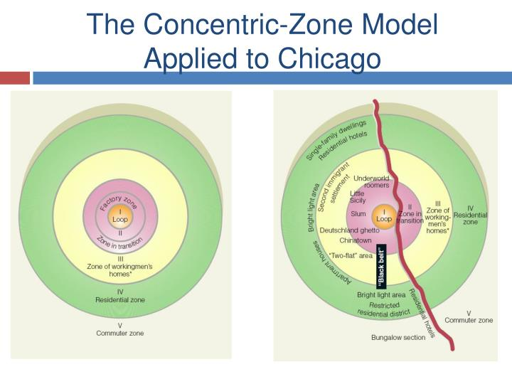 The Concentric-Zone Model Applied to Chicago
