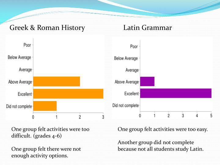 Greek & Roman History