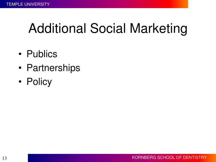Additional Social Marketing