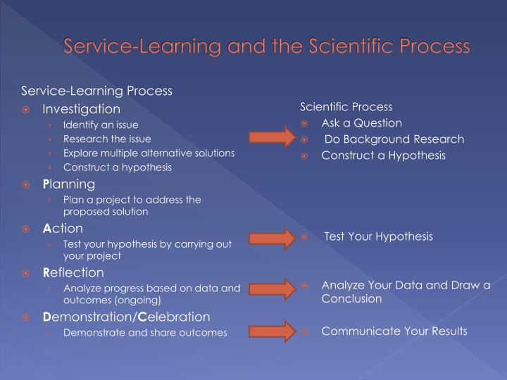 Service-Learning and the Scientific Process
