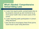 what s needed comprehensive school siting laws1