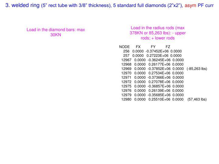 3. welded ring