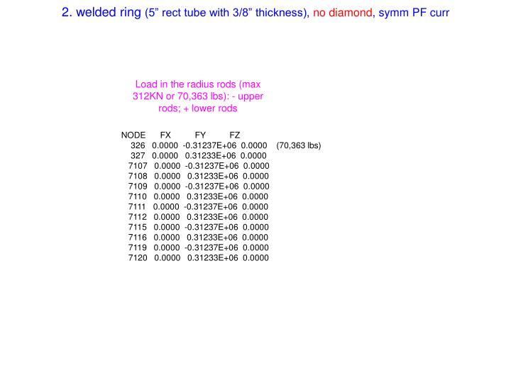 2. welded ring