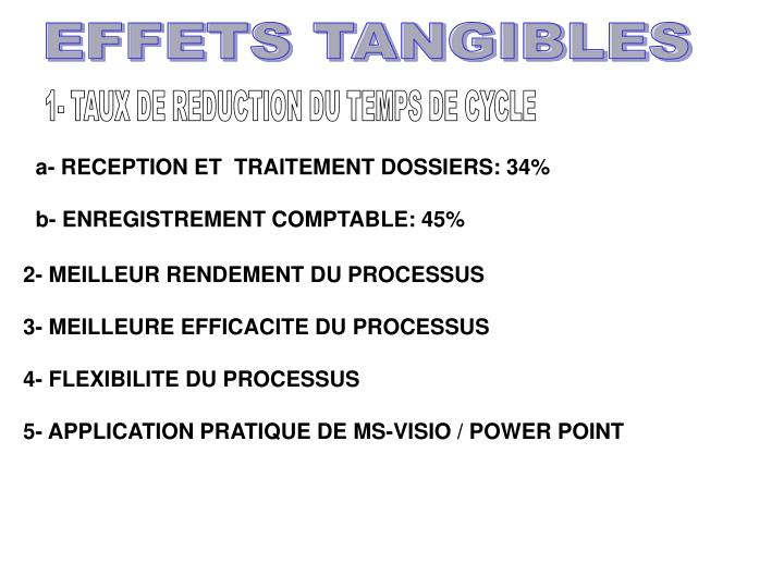 EFFETS TANGIBLES