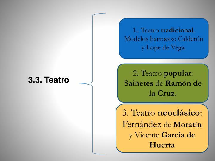 1.. Teatro