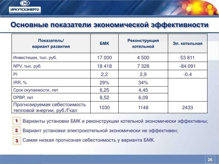 Основные показатели экономической эффективности