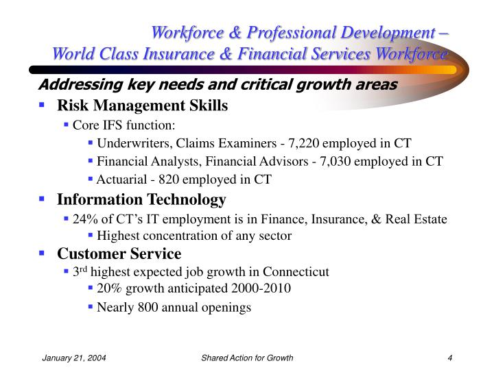 Workforce & Professional Development –