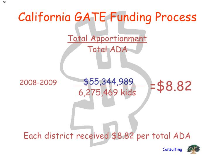 California GATE Funding Process