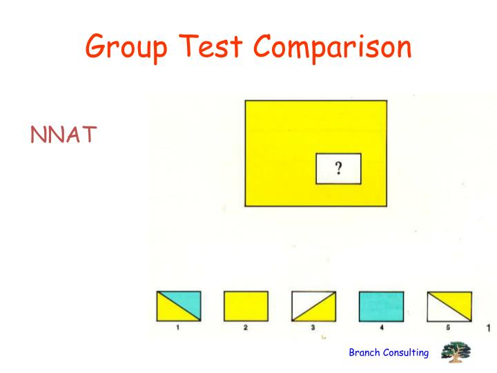 Group Test Comparison