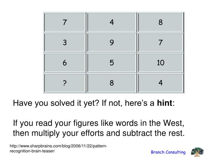 Have you solved it yet? If not, here's a