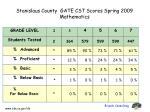 stanislaus county gate cst scores spring 2009 mathematics